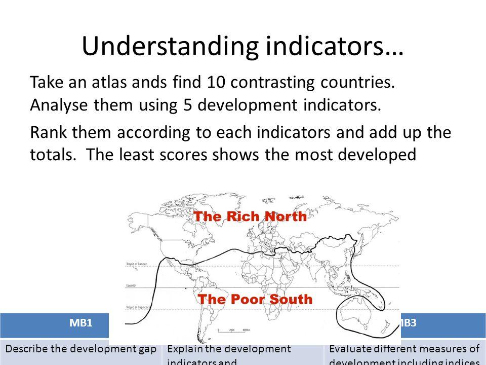 Understanding indicators…