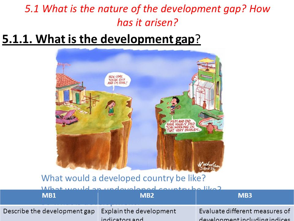 5.1 What is the nature of the development gap How has it arisen