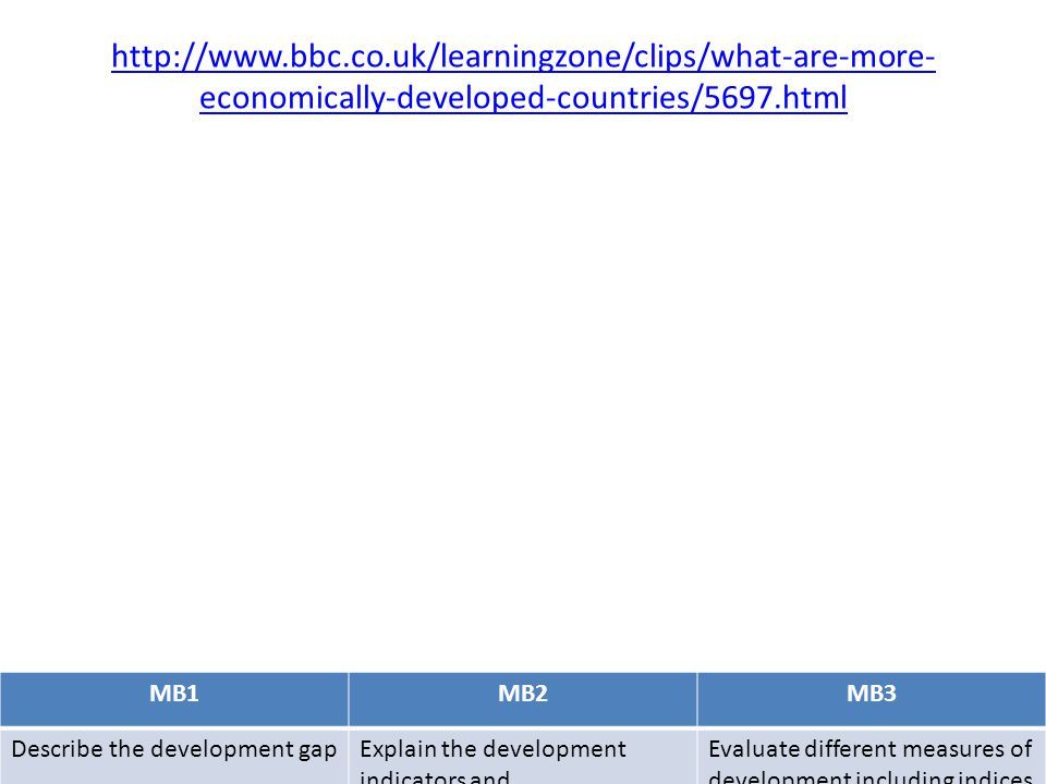 http://www.bbc.co.uk/learningzone/clips/what-are-more-economically-developed-countries/5697.html