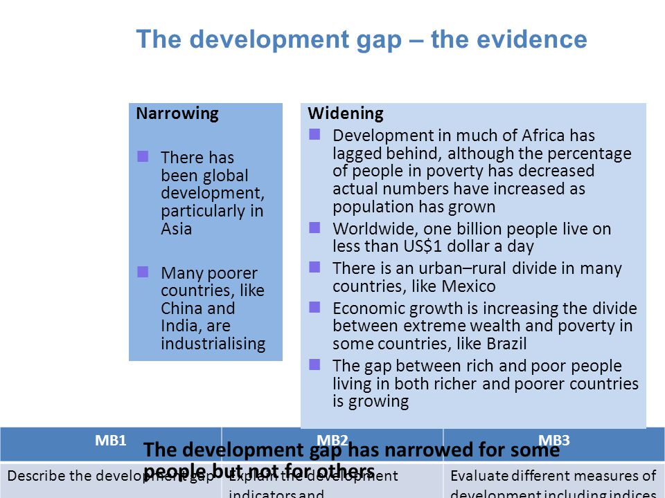 The development gap – the evidence