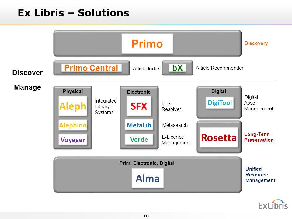 Primo Aleph SFX Rosetta Alma Ex Libris – Solutions Primo Central bX