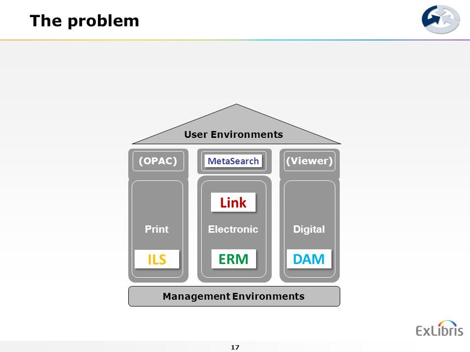 Management Environments