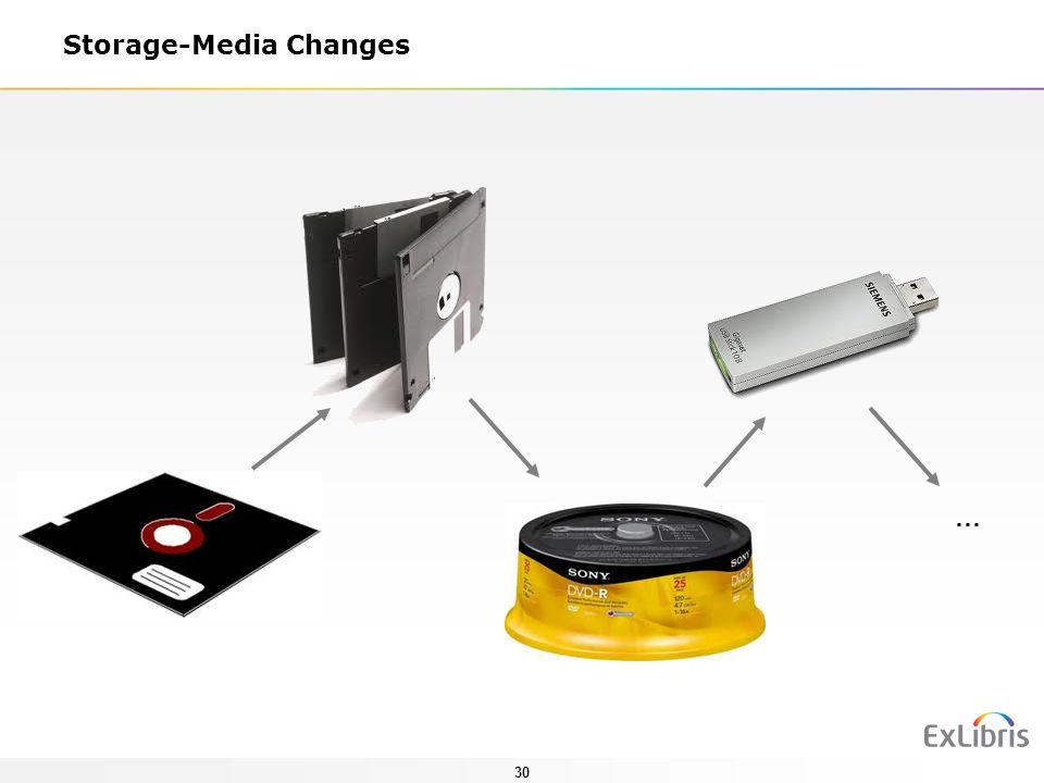 Storage-Media Changes