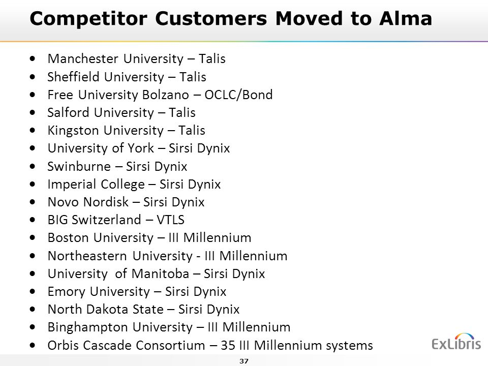 Competitor Customers Moved to Alma