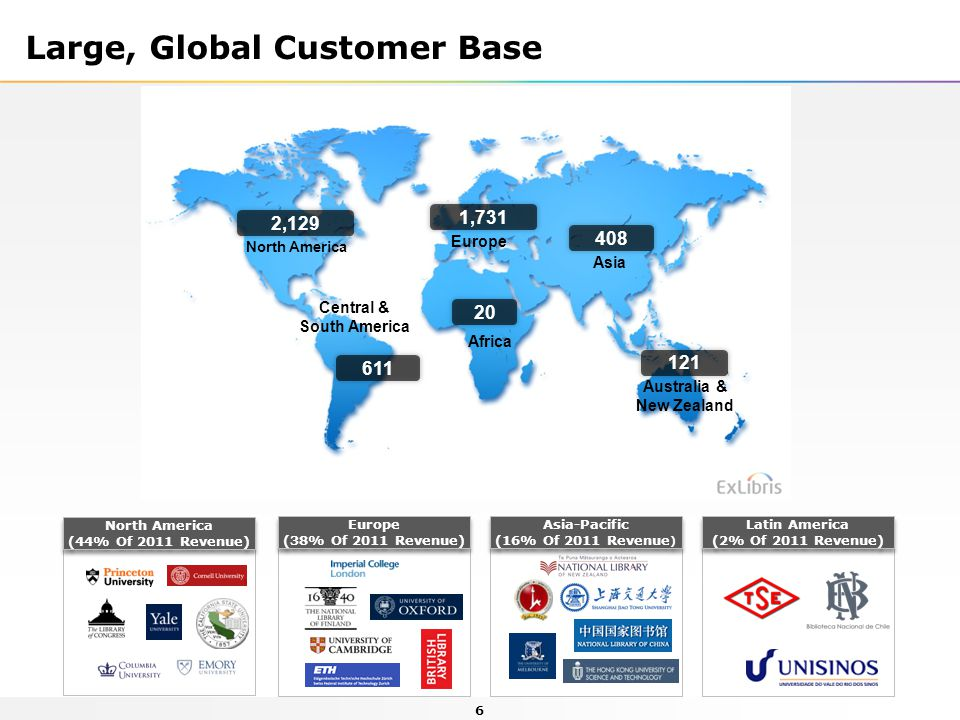 Large, Global Customer Base