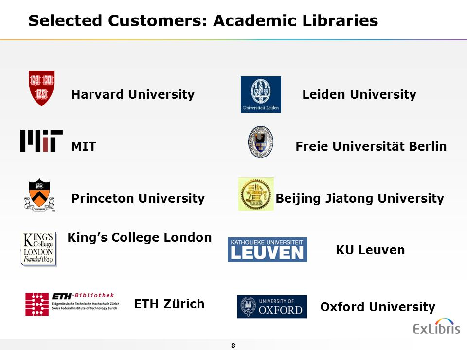 Selected Customers: Academic Libraries