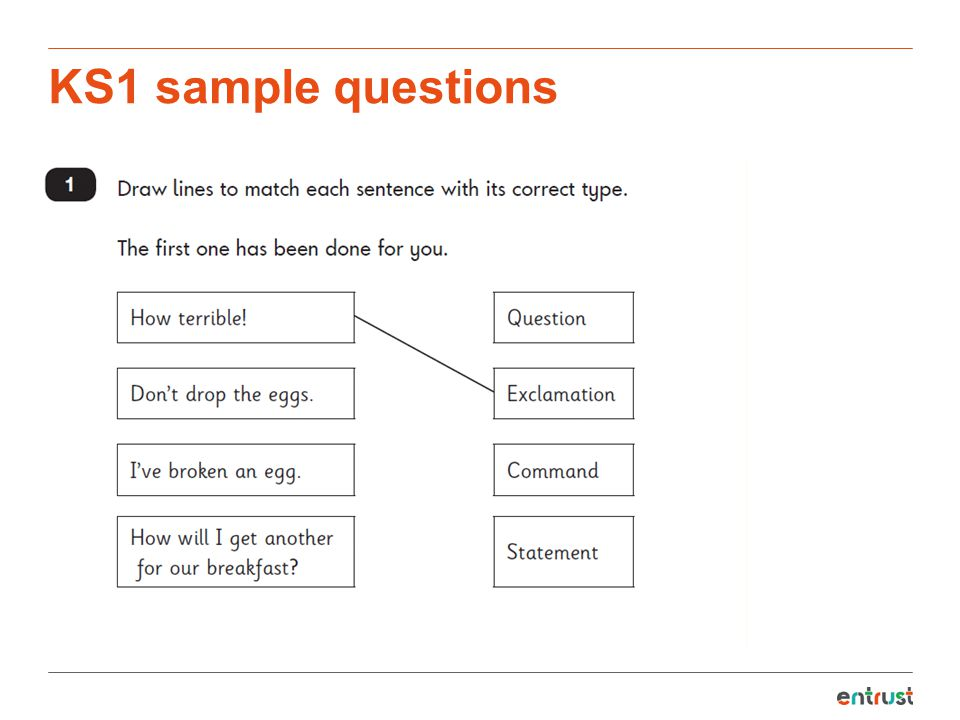 KS1 sample questions