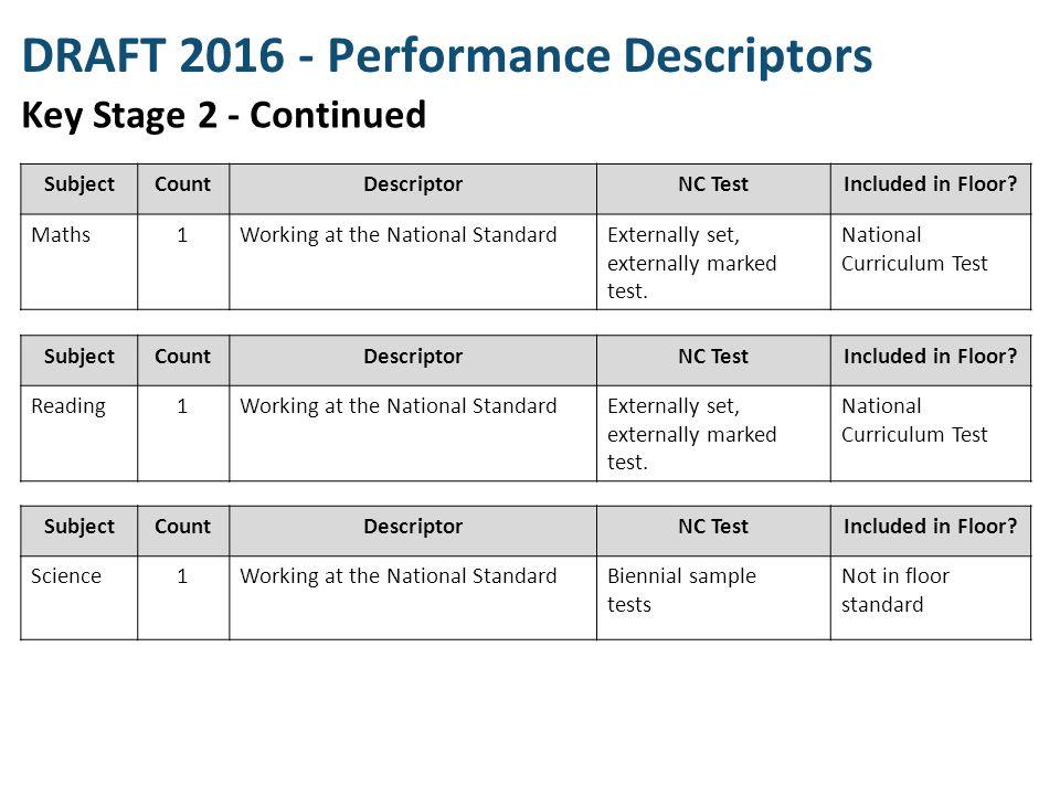 DRAFT 2016 - Performance Descriptors