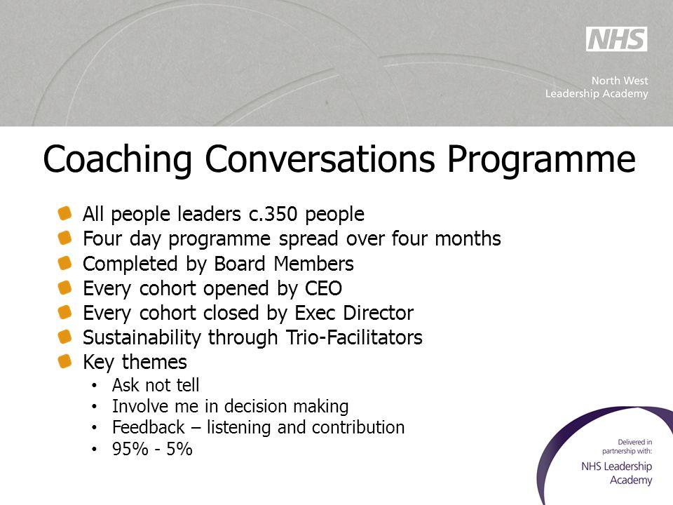 Coaching Conversations Programme