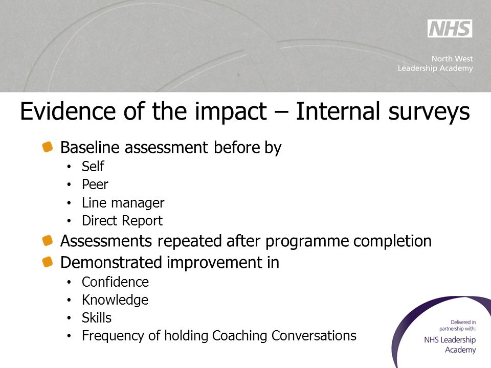 Evidence of the impact – Internal surveys