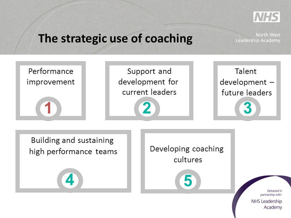 The strategic use of coaching