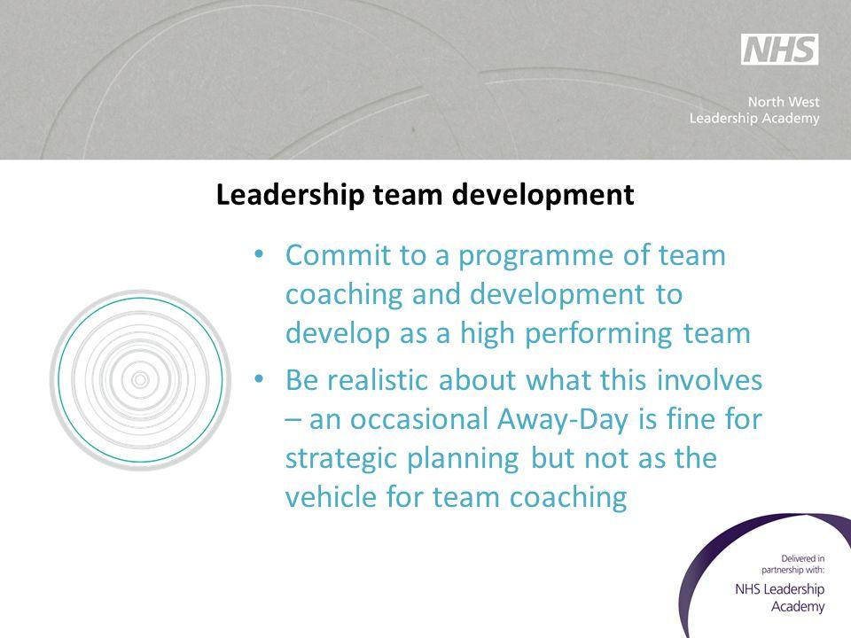 Leadership team development