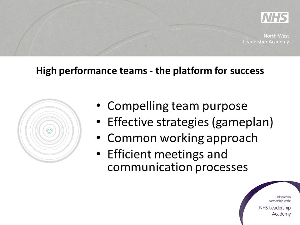 High performance teams - the platform for success
