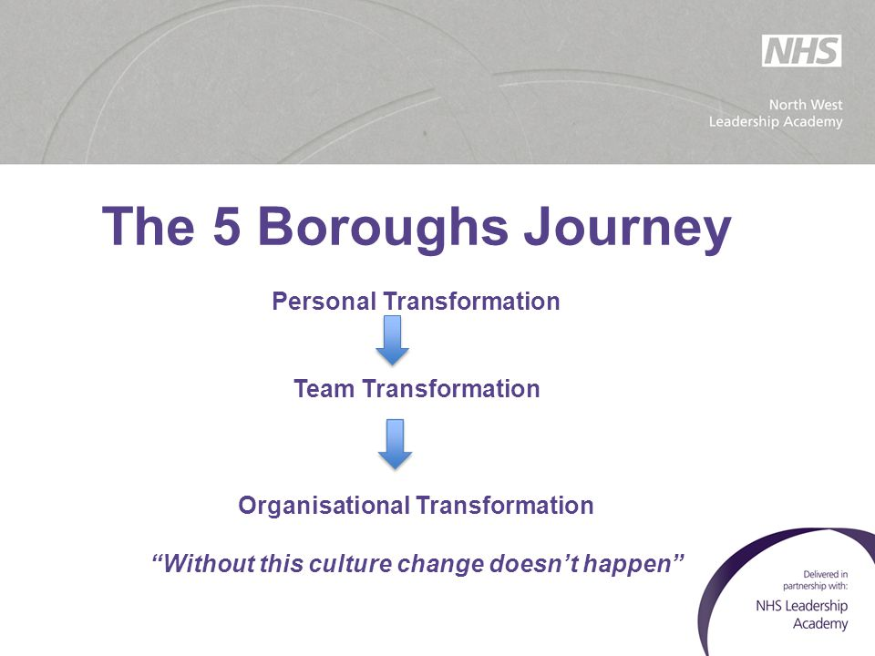 The 5 Boroughs Journey Personal Transformation Team Transformation