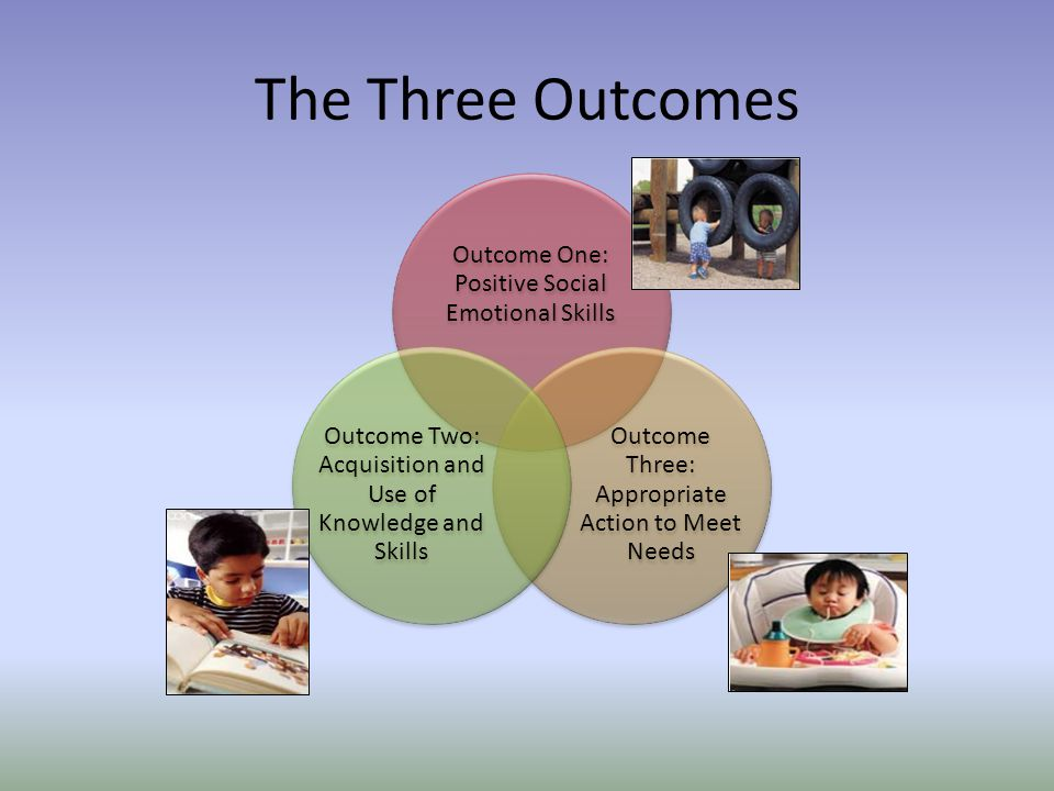 The Three Outcomes Outcome One: Positive Social Emotional Skills