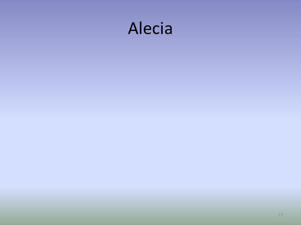 Alecia Elizabeth.