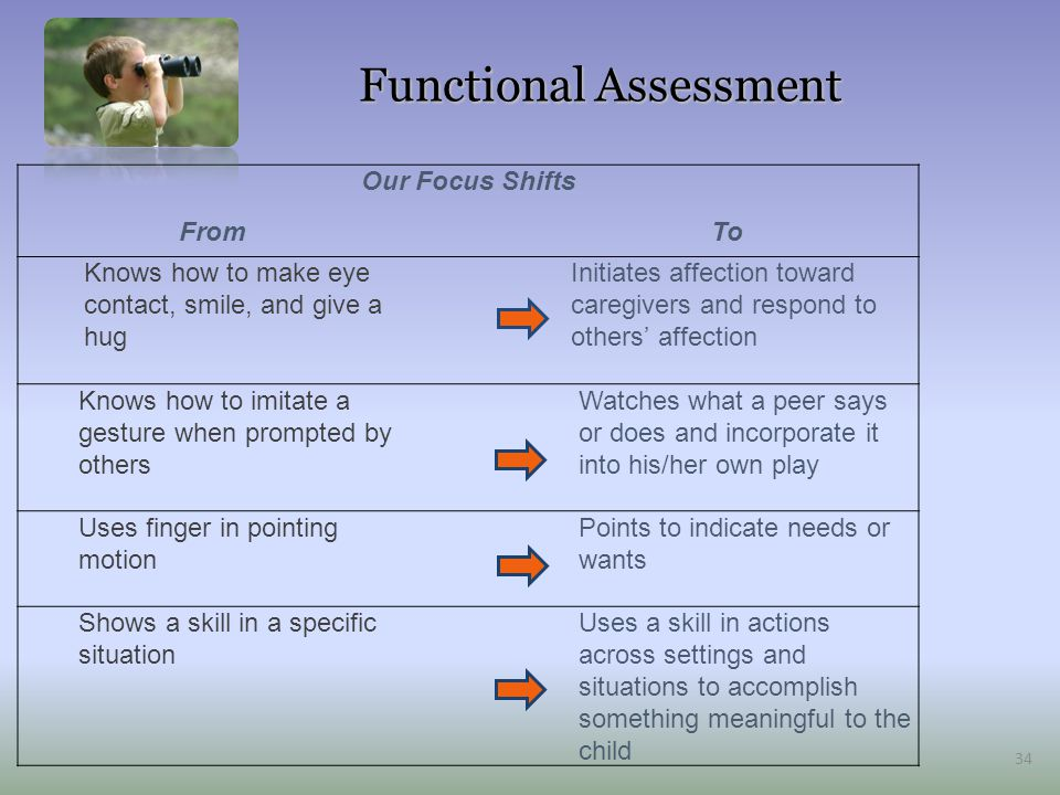 Functional Assessment
