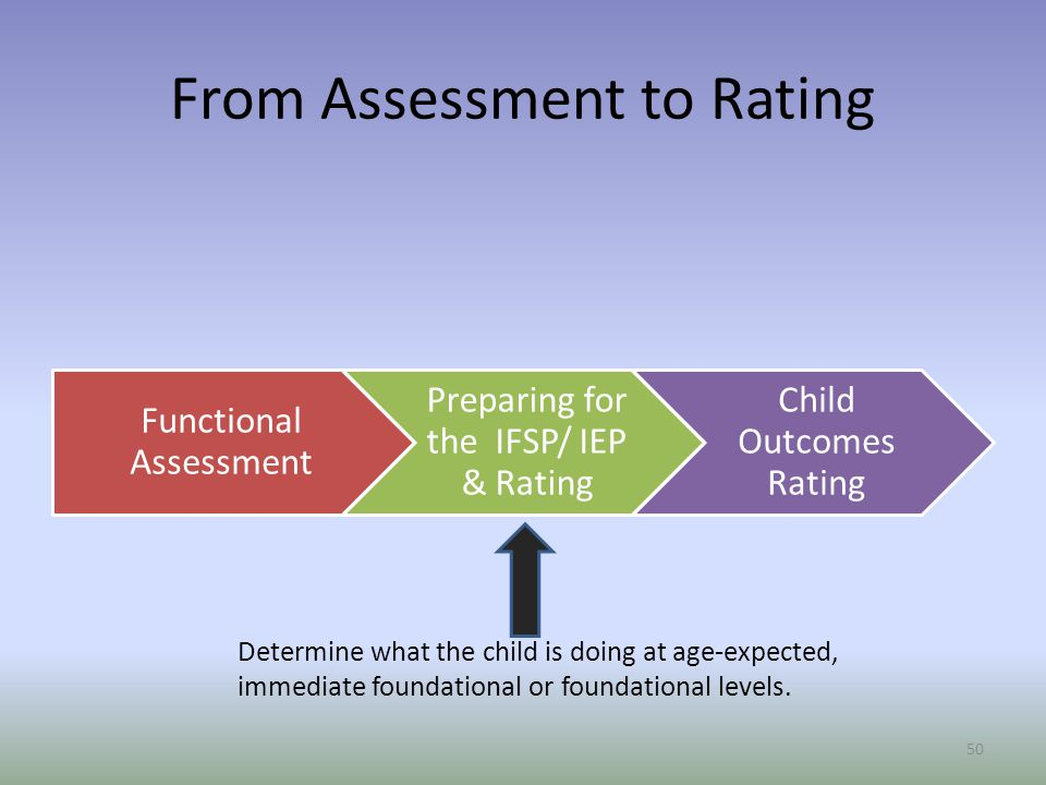 From Assessment to Rating