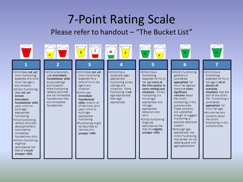 7-Point Rating Scale Please refer to handout – The Bucket List
