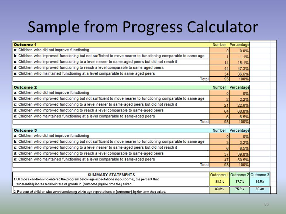 Sample from Progress Calculator