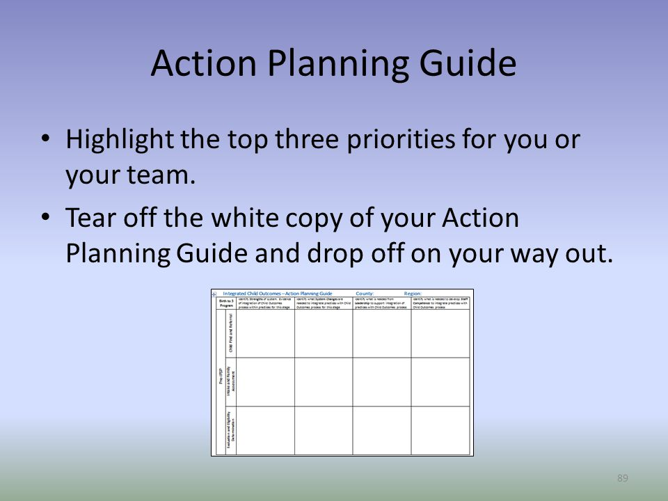 Action Planning Guide Highlight the top three priorities for you or your team.