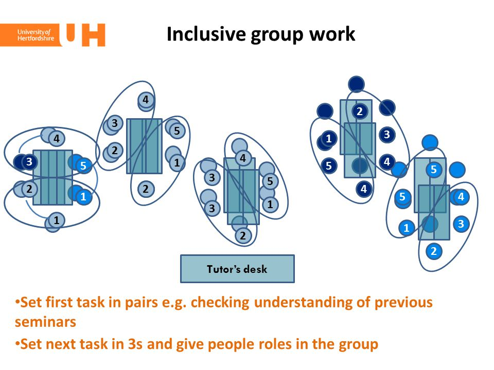Inclusive group work 4. 2. 3. 5. 3. 4. 1. 2. 4. 3. 1. 4. 5. 5. 5. 3. 5. 2. 2. 4.