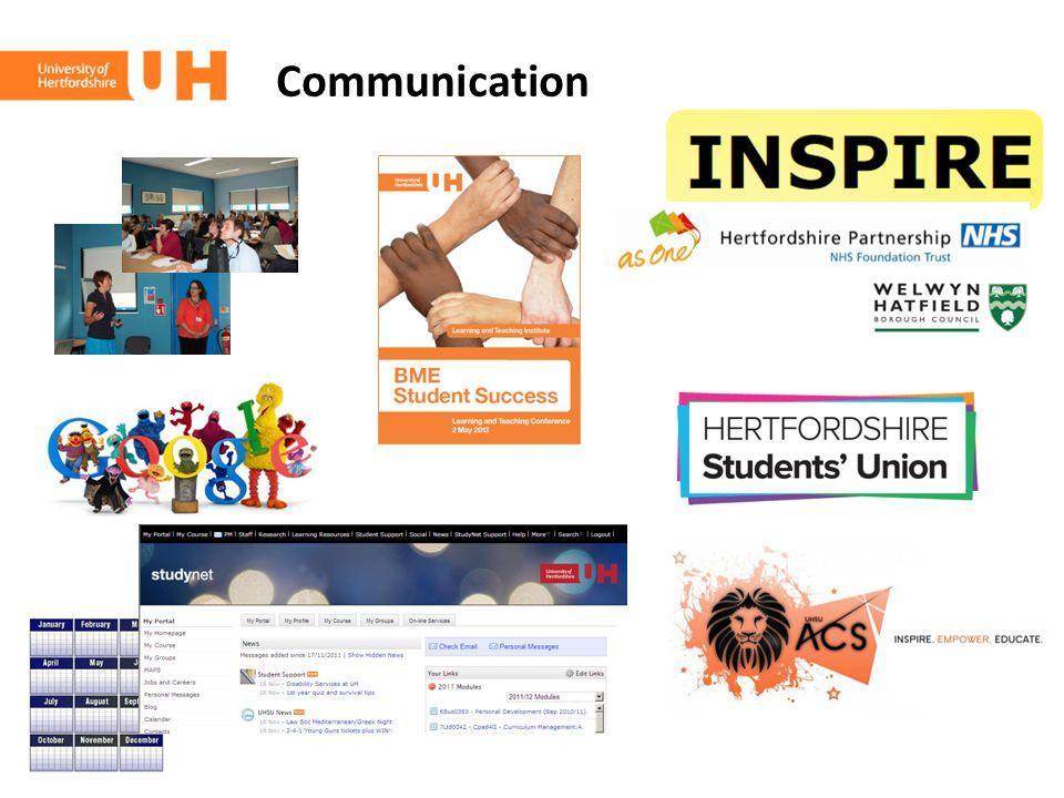 Communication Communications