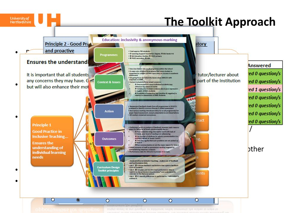 The Toolkit Approach Principles and questions