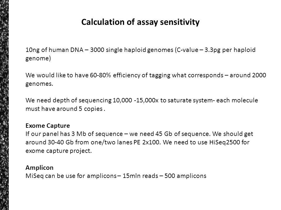 Calculation of assay sensitivity