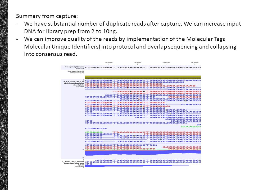 Summary from capture: We have substantial number of duplicate reads after capture. We can increase input DNA for library prep from 2 to 10ng.