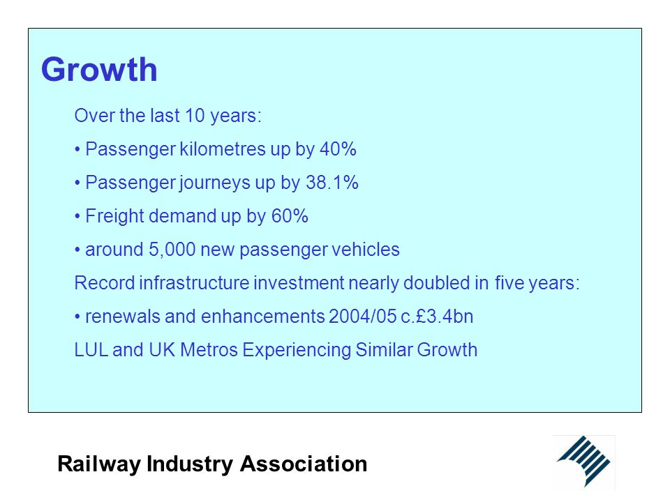Growth Railway Industry Association Over the last 10 years: