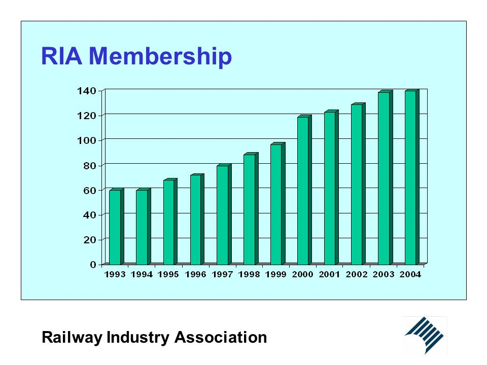 RIA Membership Railway Industry Association