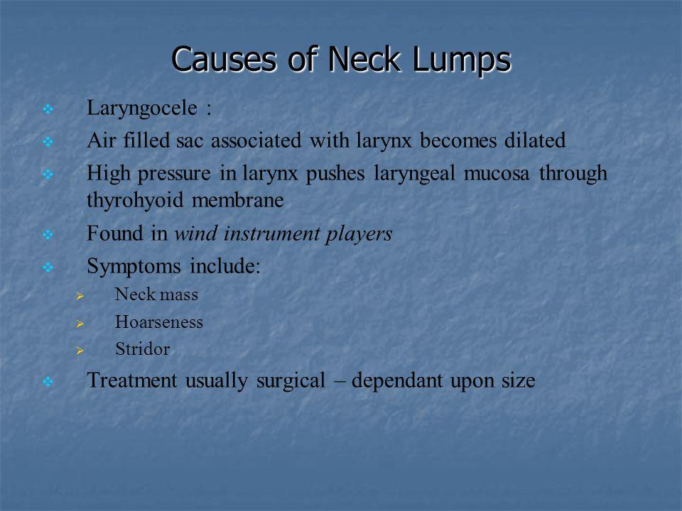 Causes of Neck Lumps Laryngocele :