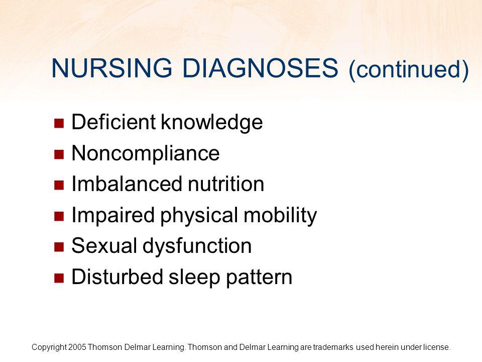 NURSING DIAGNOSES (continued)