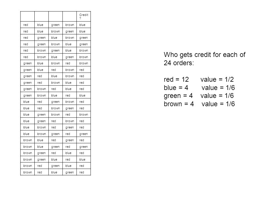 Who gets credit for each of 24 orders: red = 12 value = 1/2