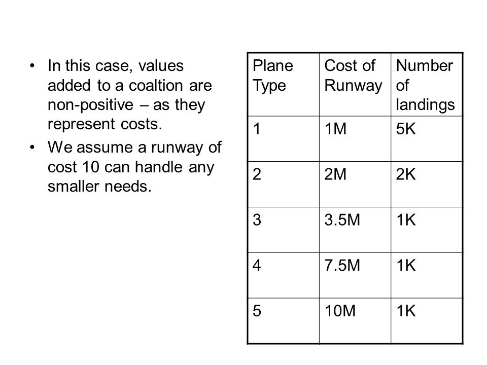 In this case, values added to a coaltion are non-positive – as they represent costs.