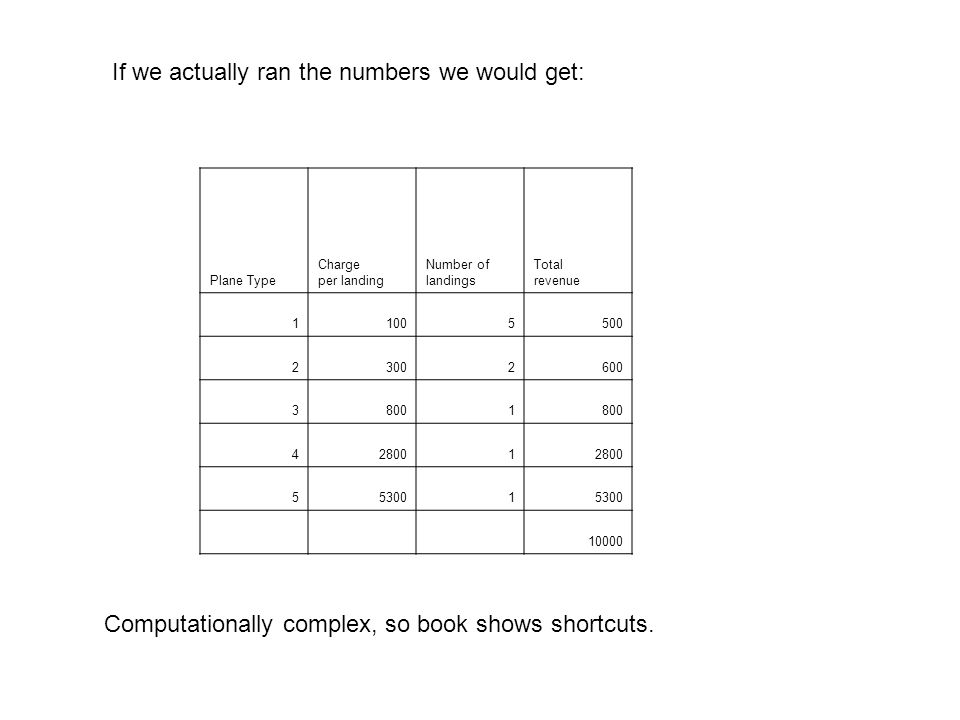 If we actually ran the numbers we would get: