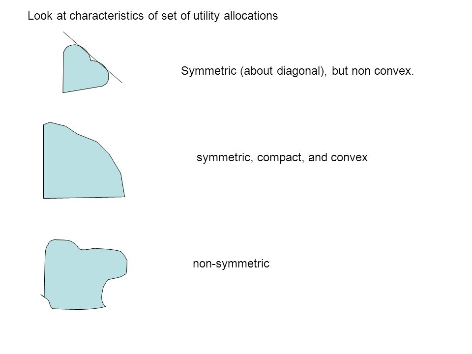 Look at characteristics of set of utility allocations
