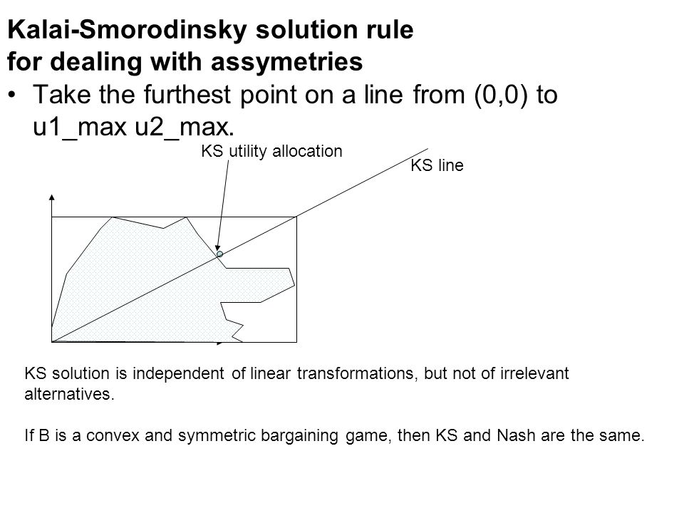 Kalai-Smorodinsky solution rule for dealing with assymetries