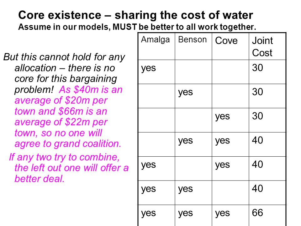 Core existence – sharing the cost of water Assume in our models, MUST be better to all work together.