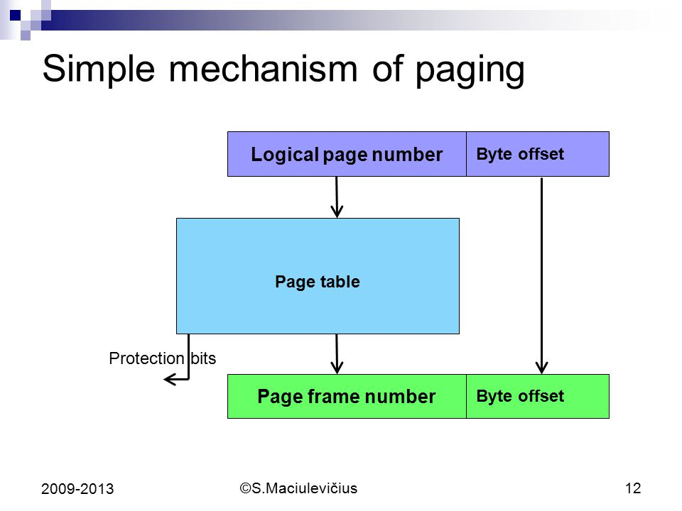 Simple mechanism of paging