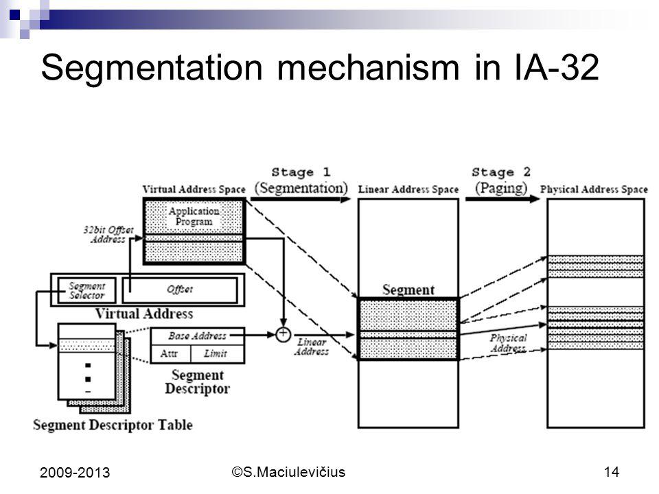Segmentation mechanism in IA-32