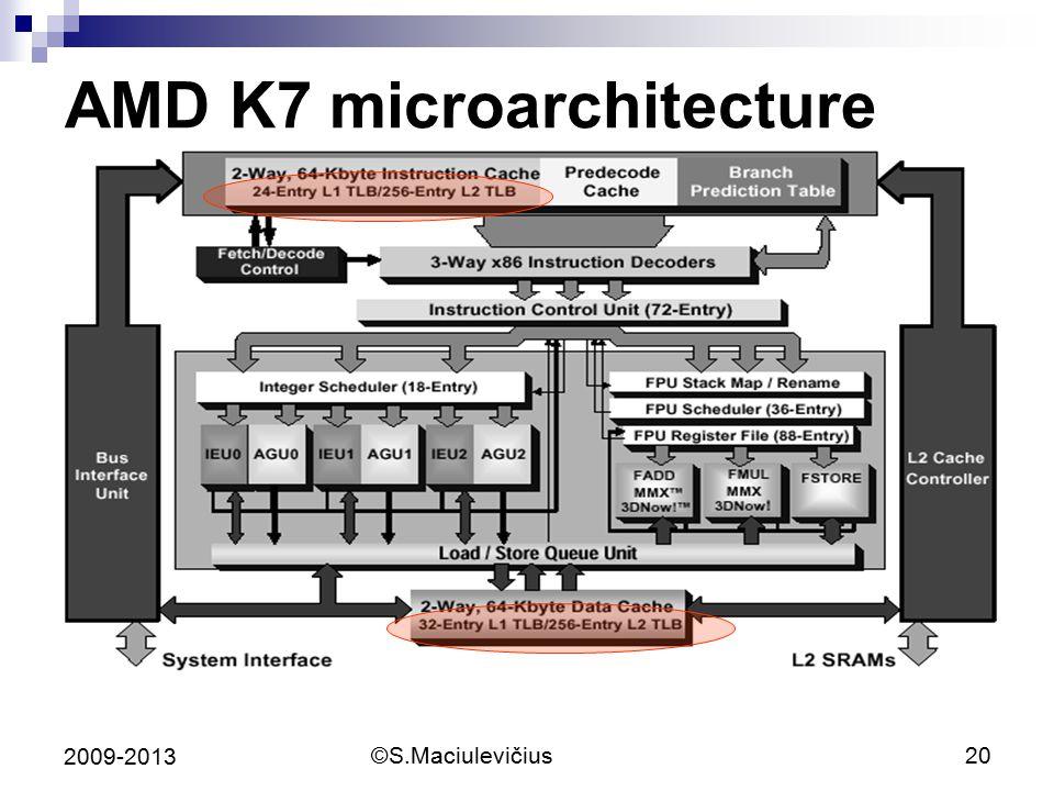 AMD K7 microarchitecture