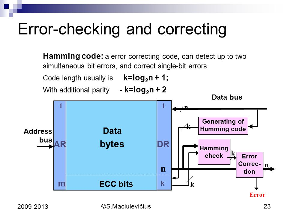 Error-checking and correcting