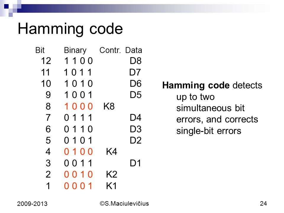 Hamming code Bit Binary Contr. Data. 12 1 1 0 0 D8. 11 1 0 1 1 D7.