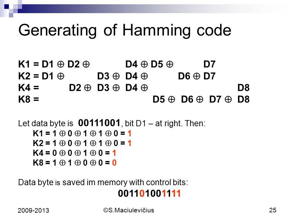 Generating of Hamming code