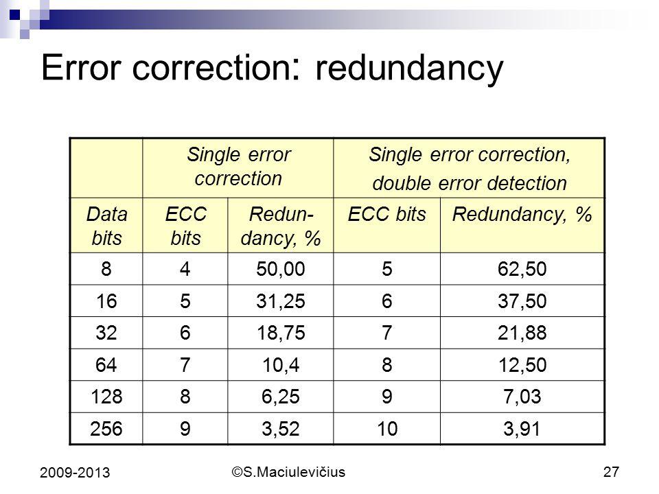 Error correction: redundancy