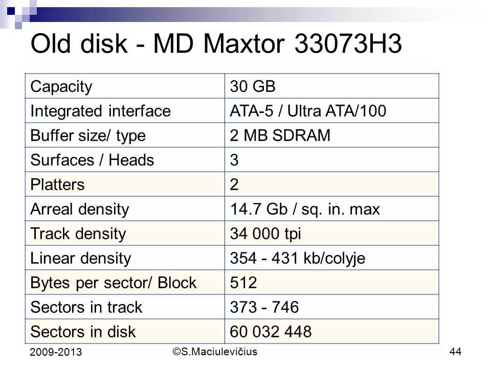 Old disk - MD Maxtor 33073H3 Capacity 30 GB Integrated interface