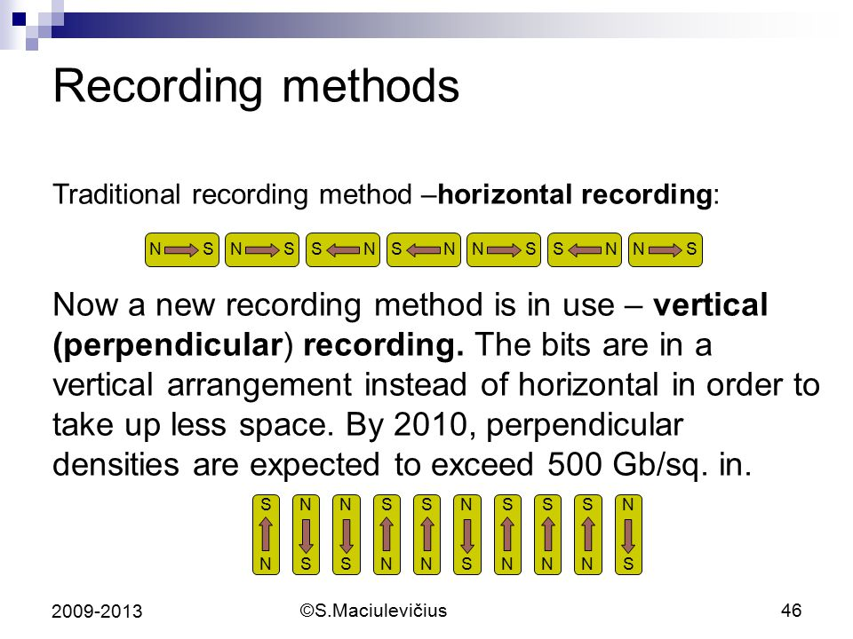 Recording methods Traditional recording method –horizontal recording: N S. S N.