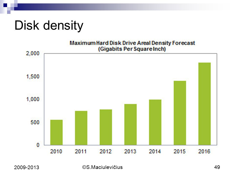 Disk density 2009-2013 ©S.Maciulevičius